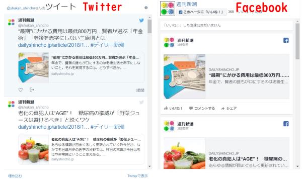 週刊新潮SNS、Twitter、Facebook