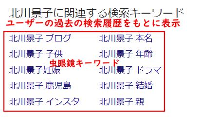 北川景子グーグル虫眼鏡