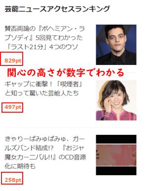 エキサイトニュース芸能