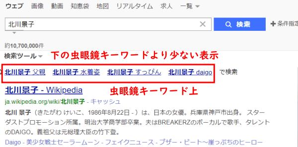 Yahoo!JAPAN虫眼鏡キーワード