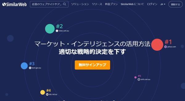 Similarwebtoppage
