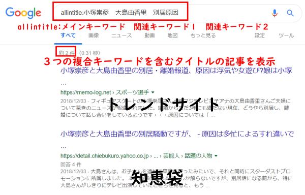 GoogleAllintitle検索