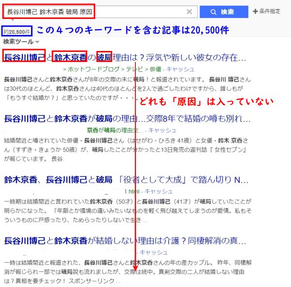 鈴木京香長谷川博己破局原因検索